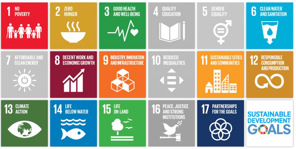 SRI and SDGs